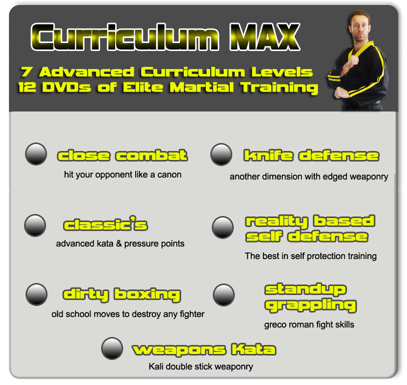 black belt martial arts curriculum